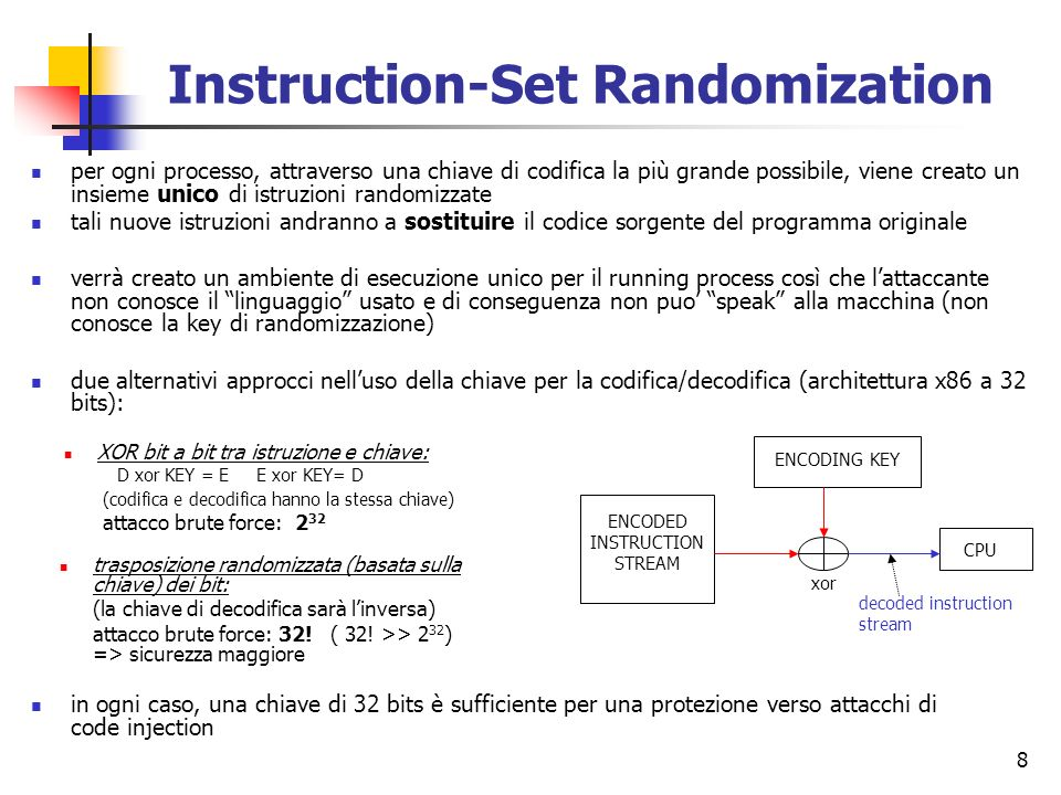 Instruction-Set Randomization