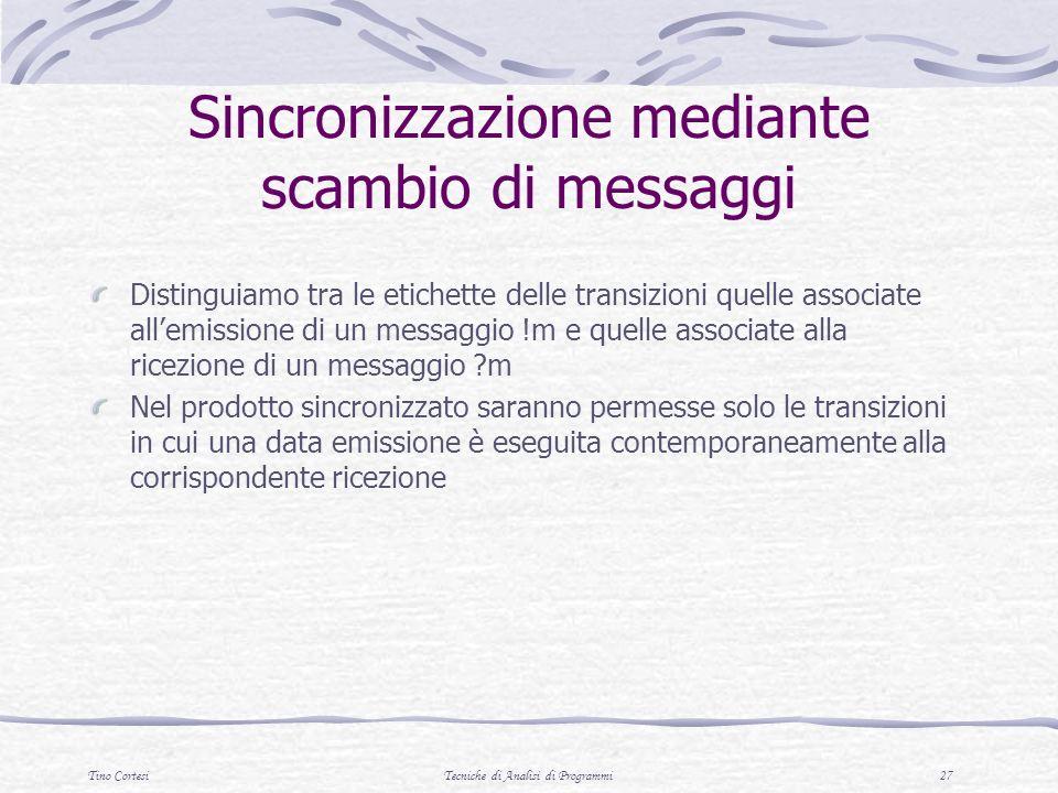 Sincronizzazione mediante scambio di messaggi