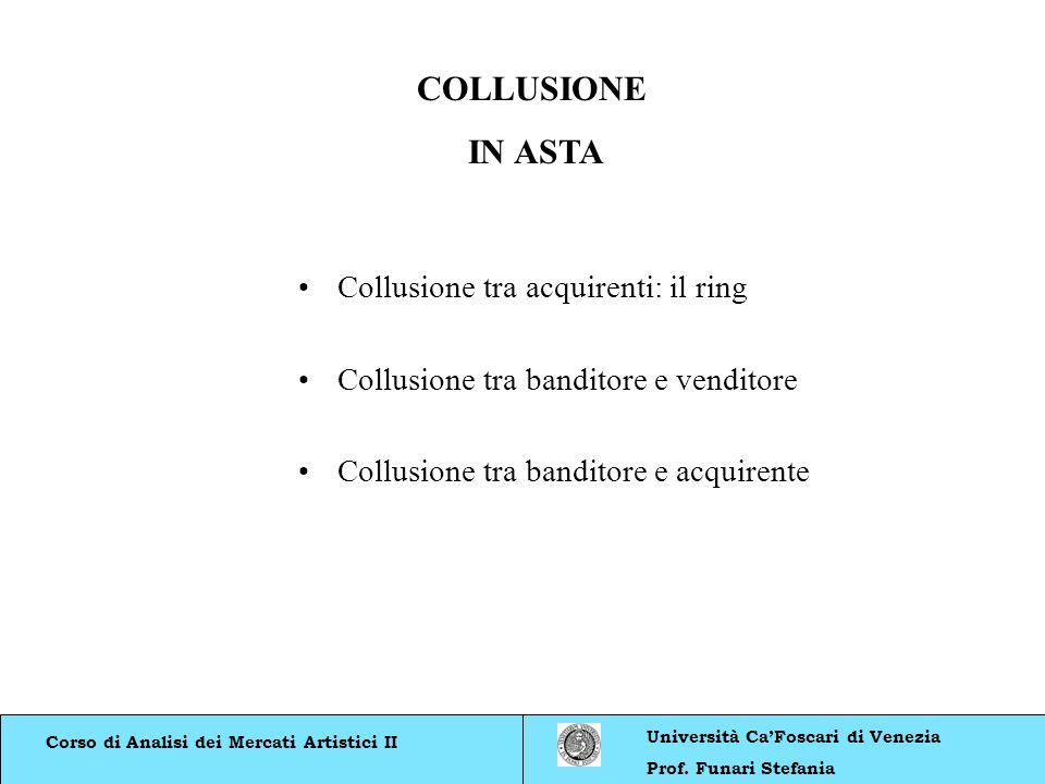 COLLUSIONE IN ASTA Collusione tra acquirenti: il ring