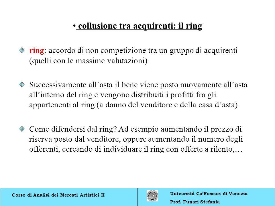 collusione tra acquirenti: il ring