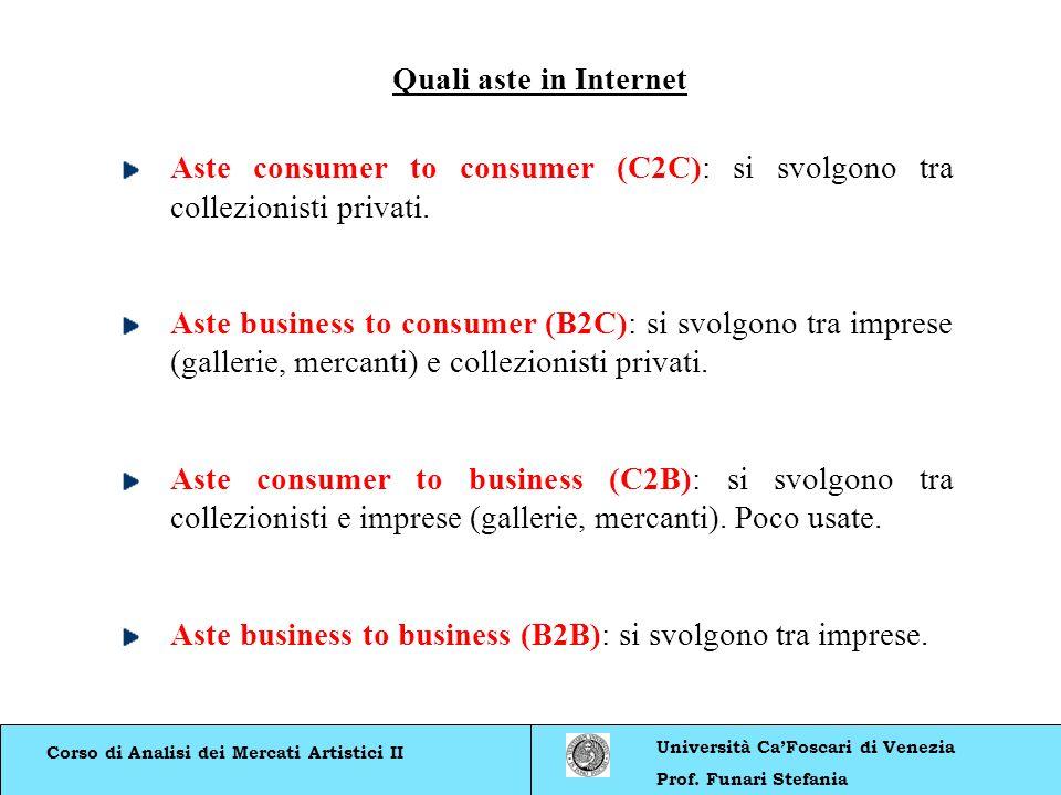 Quali aste in Internet Aste consumer to consumer (C2C): si svolgono tra collezionisti privati.