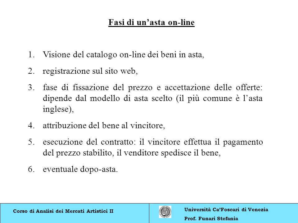 Fasi di un'asta on-line