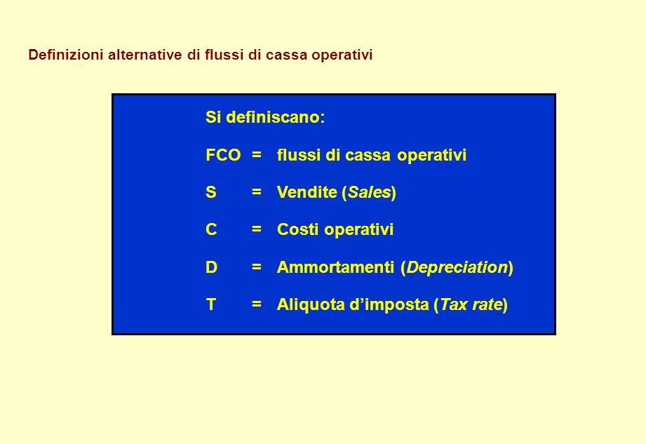 FCO = flussi di cassa operativi S = Vendite (Sales)