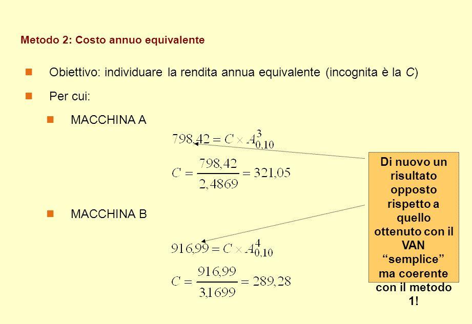 Obiettivo: individuare la rendita annua equivalente (incognita è la C)