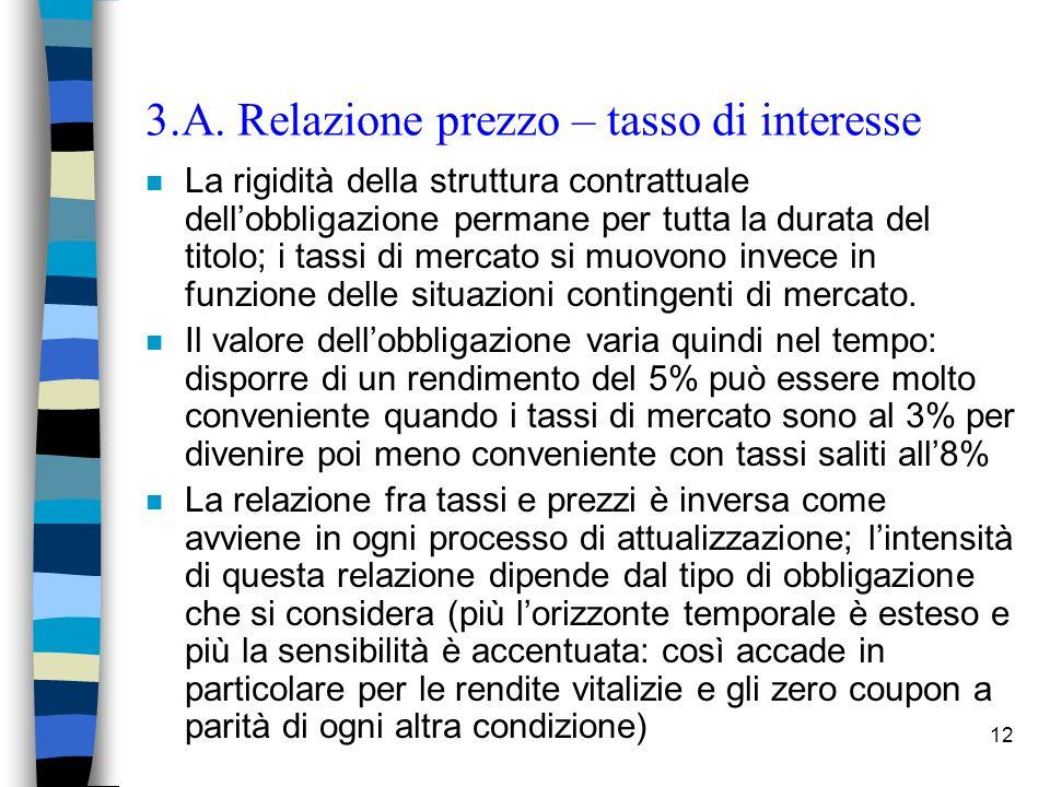 3.A. Relazione prezzo – tasso di interesse