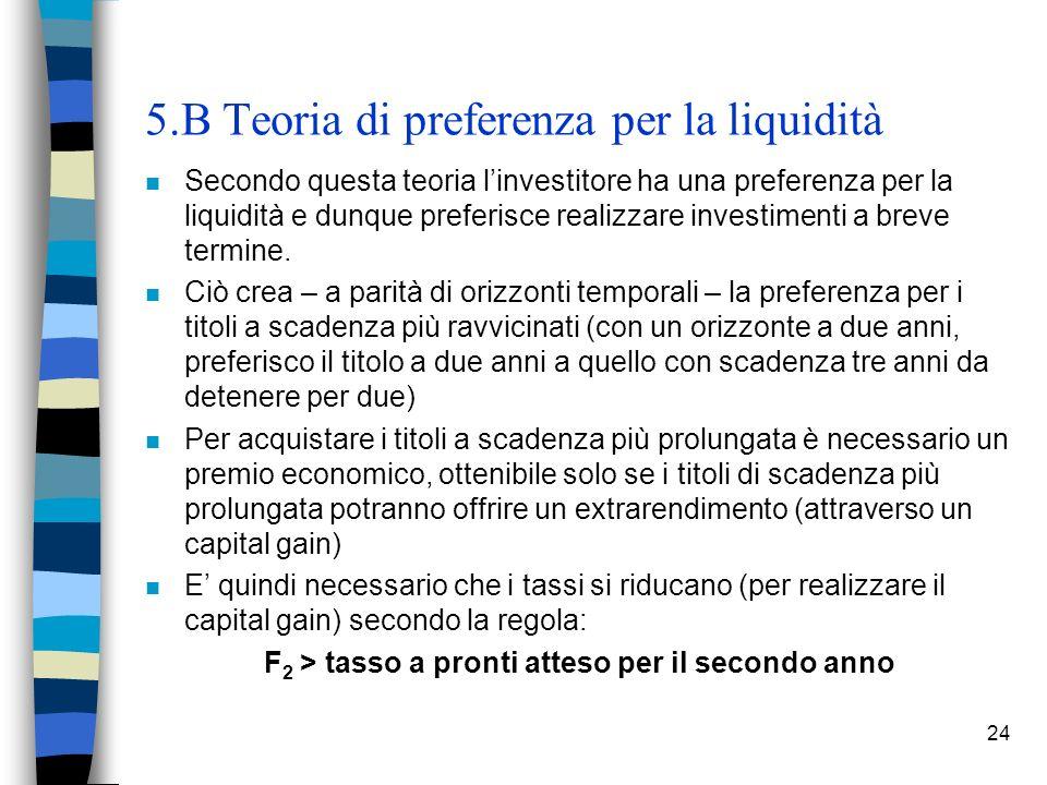 5.B Teoria di preferenza per la liquidità