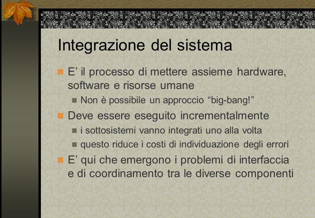 Integrazione del sistema