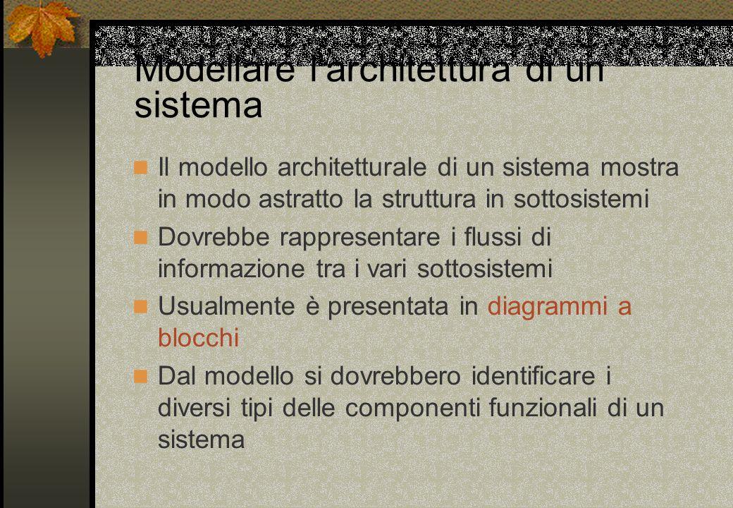 Modellare l'architettura di un sistema