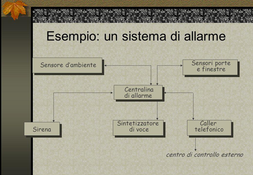 Esempio: un sistema di allarme