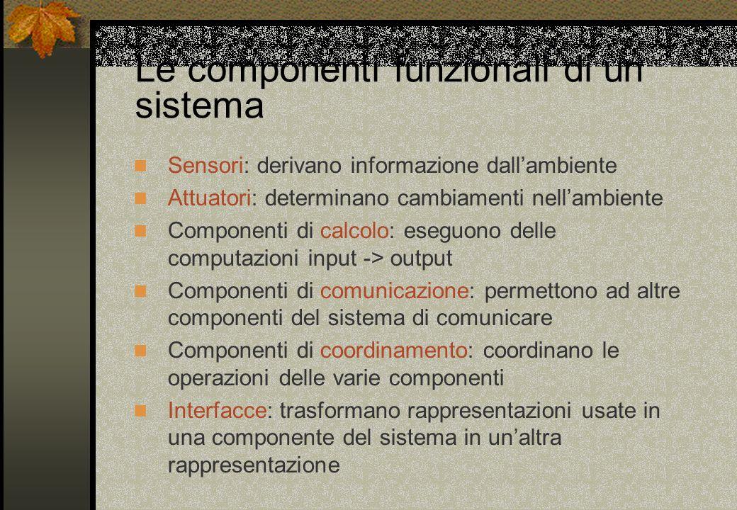 Le componenti funzionali di un sistema