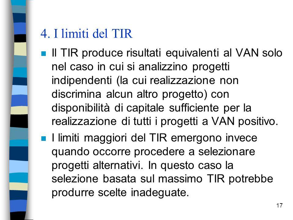 4. I limiti del TIR