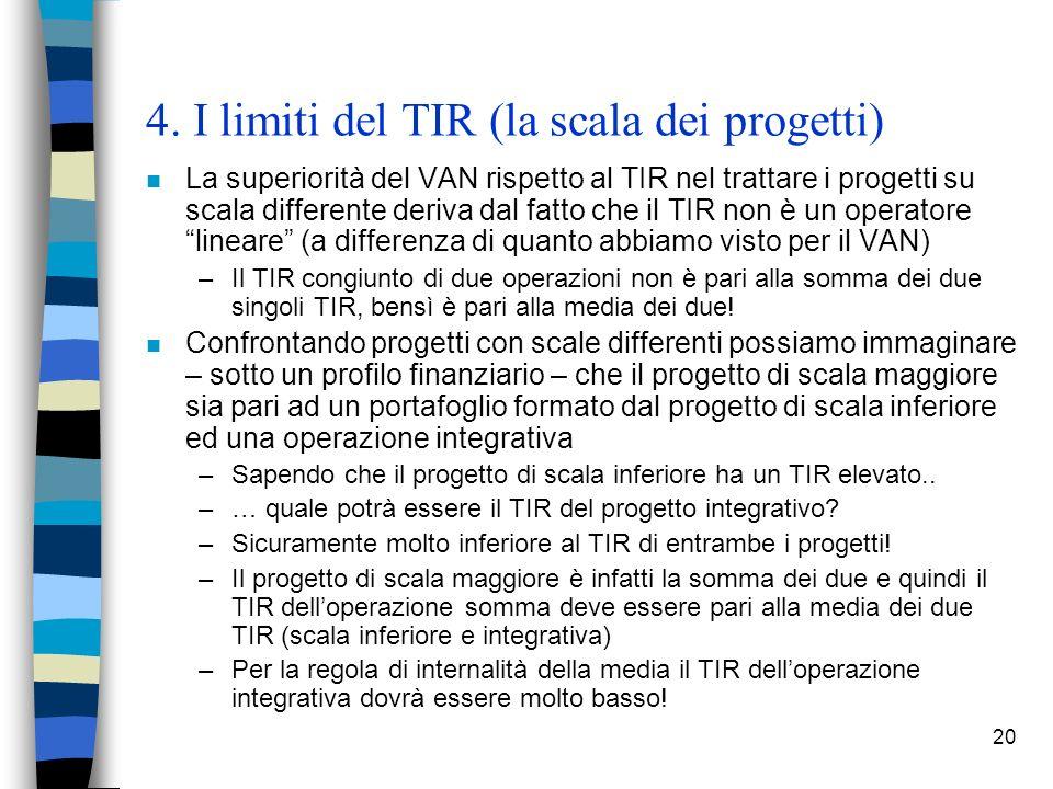 4. I limiti del TIR (la scala dei progetti)