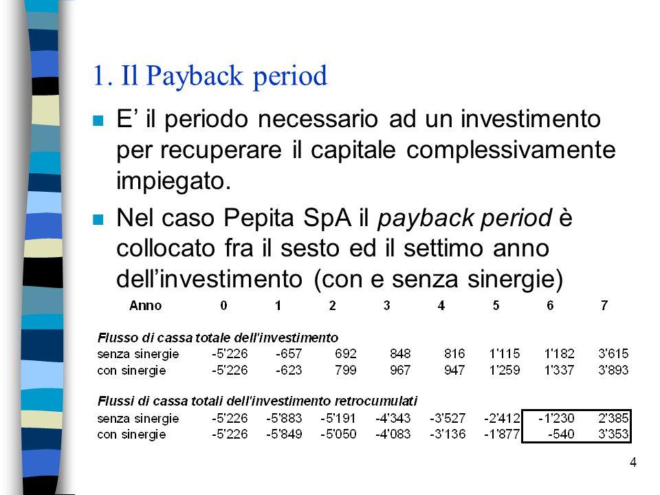 1. Il Payback period E' il periodo necessario ad un investimento per recuperare il capitale complessivamente impiegato.