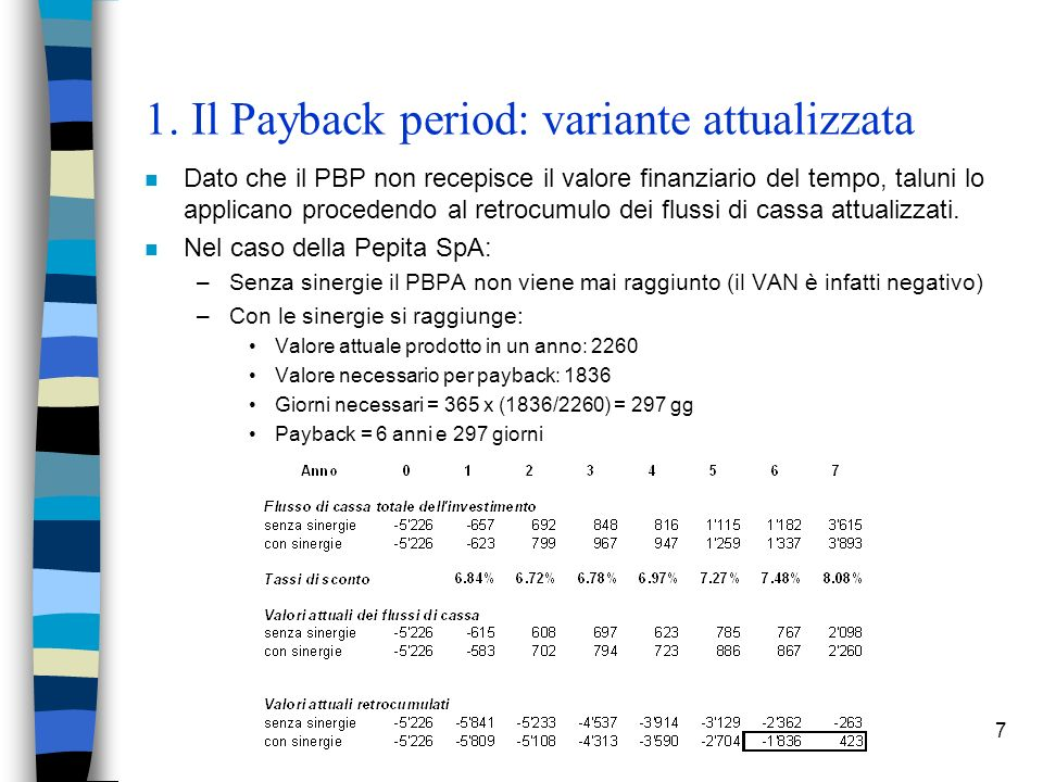 1. Il Payback period: variante attualizzata