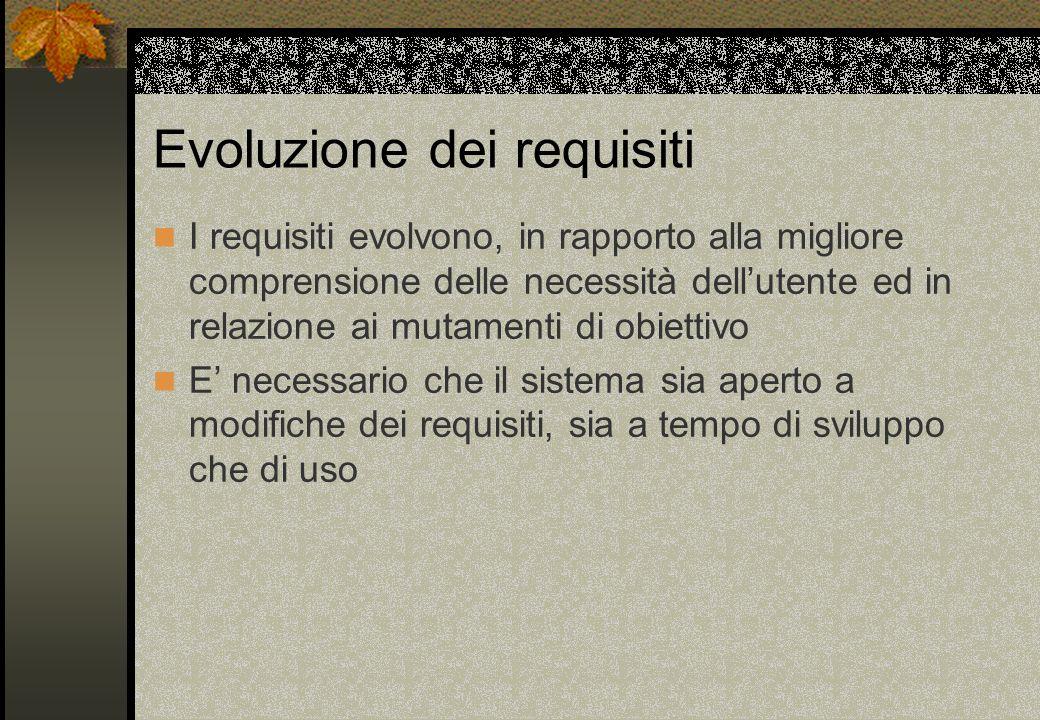 Evoluzione dei requisiti