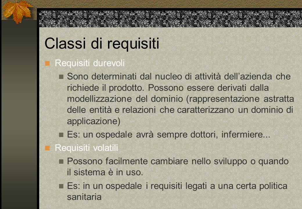 Classi di requisiti Requisiti durevoli