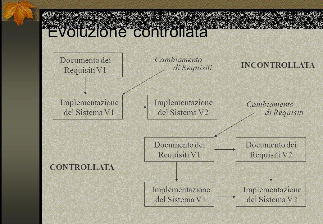 Evoluzione controllata
