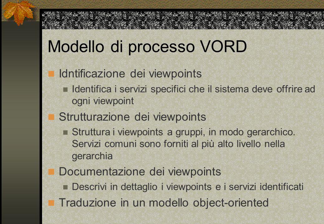 Modello di processo VORD