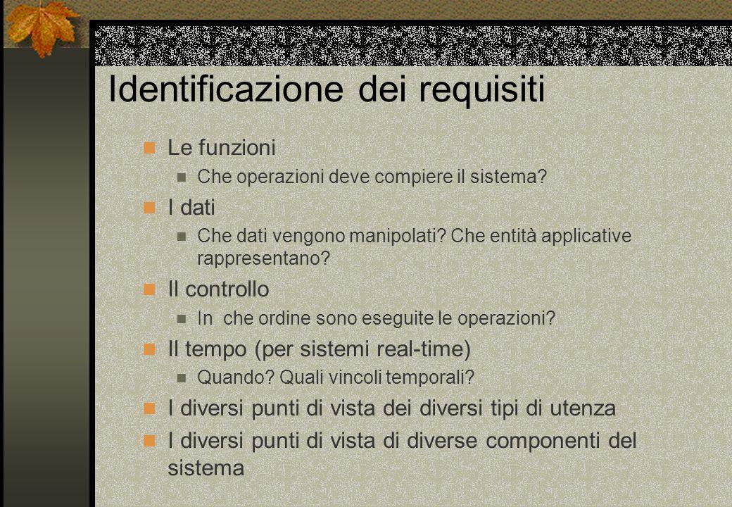 Identificazione dei requisiti