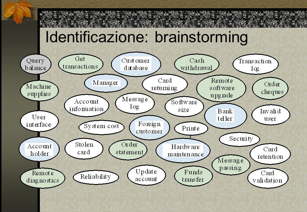 Identificazione: brainstorming