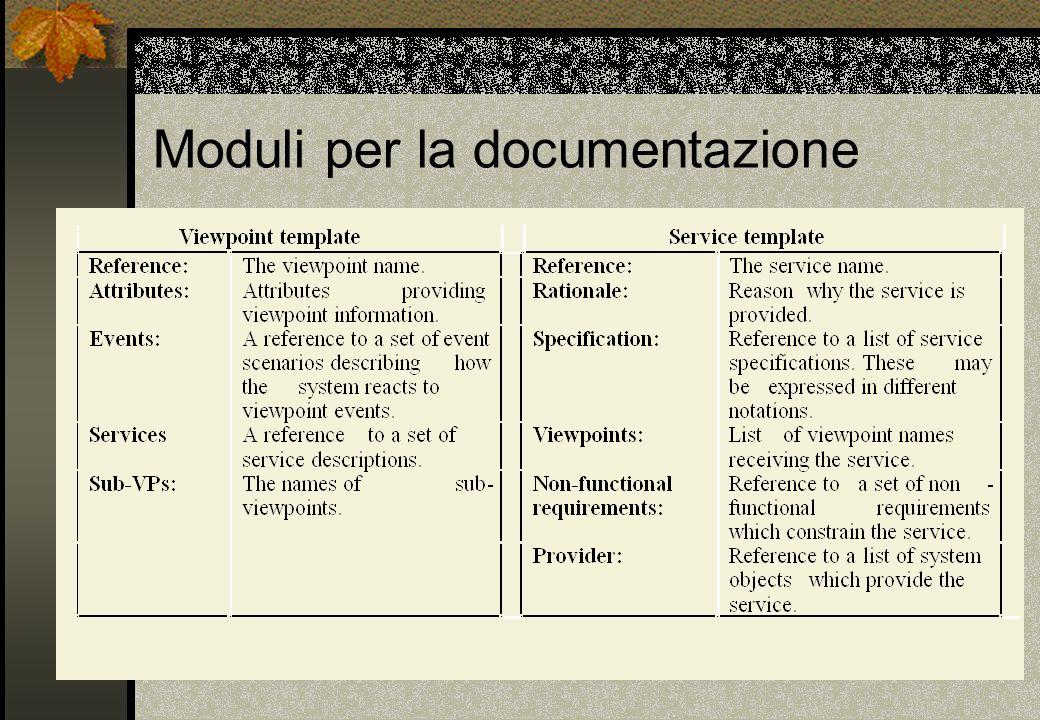 Moduli per la documentazione