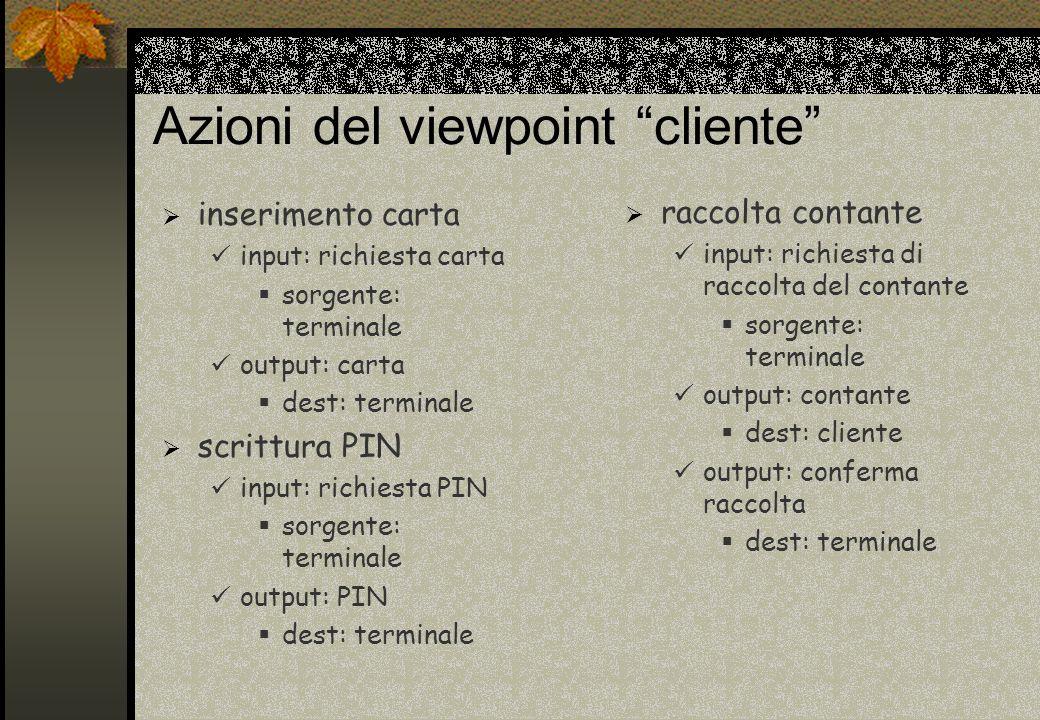 Azioni del viewpoint cliente