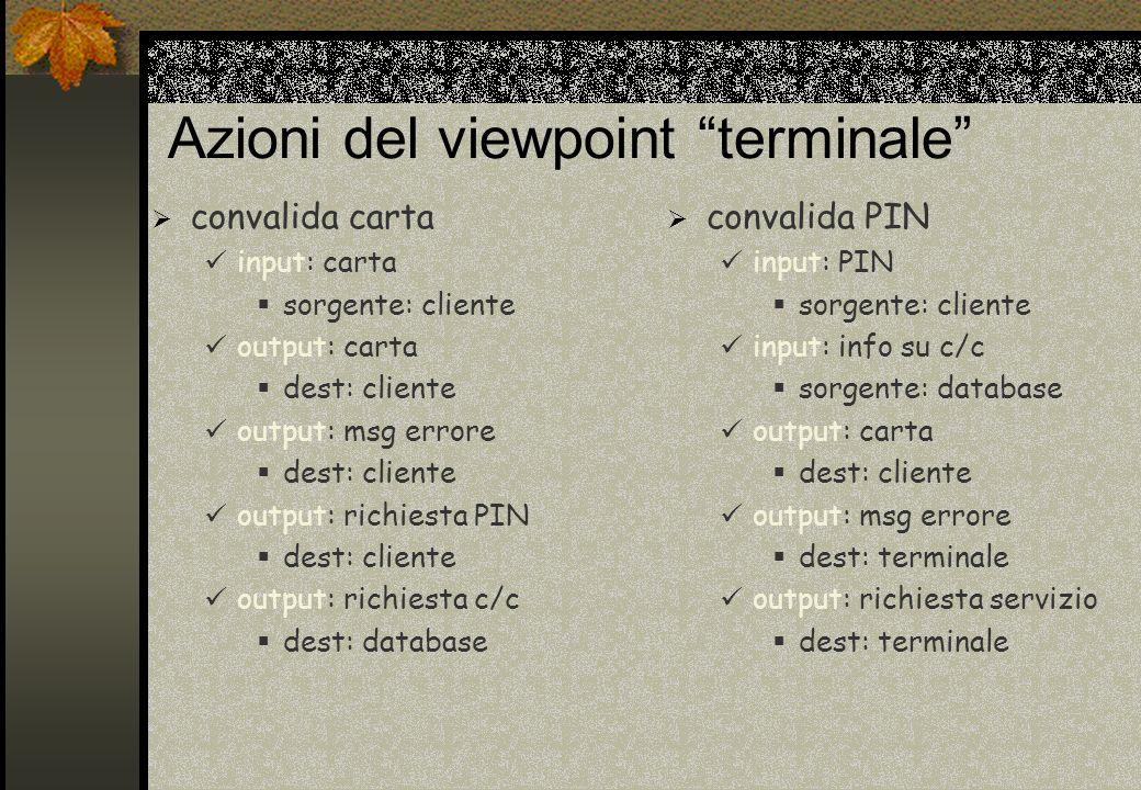 Azioni del viewpoint terminale