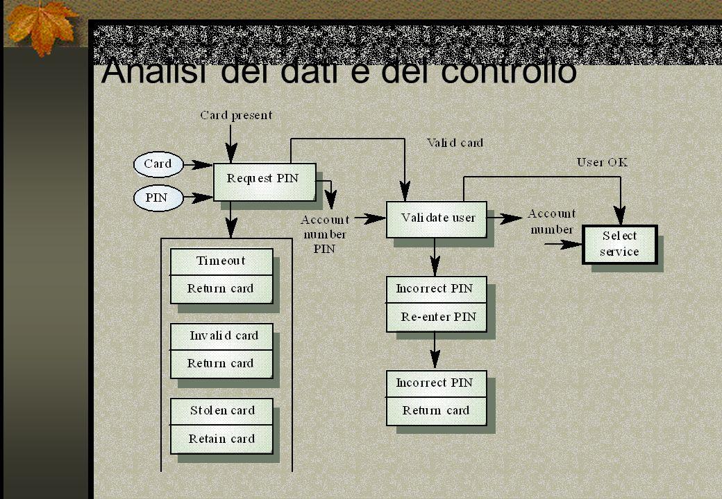 Analisi dei dati e del controllo