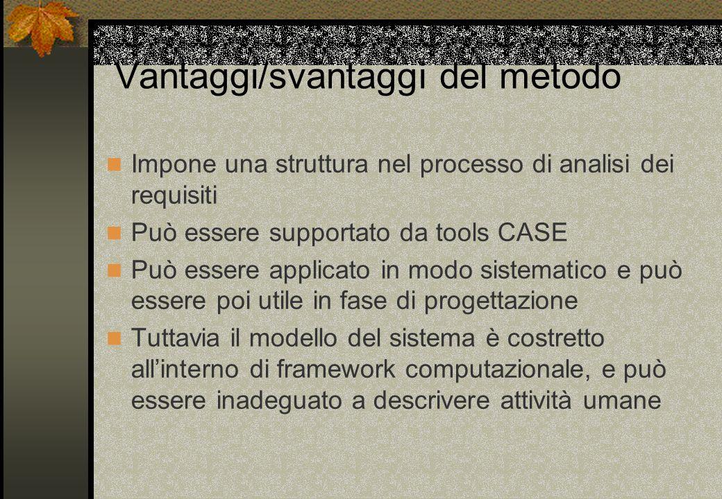 Vantaggi/svantaggi del metodo