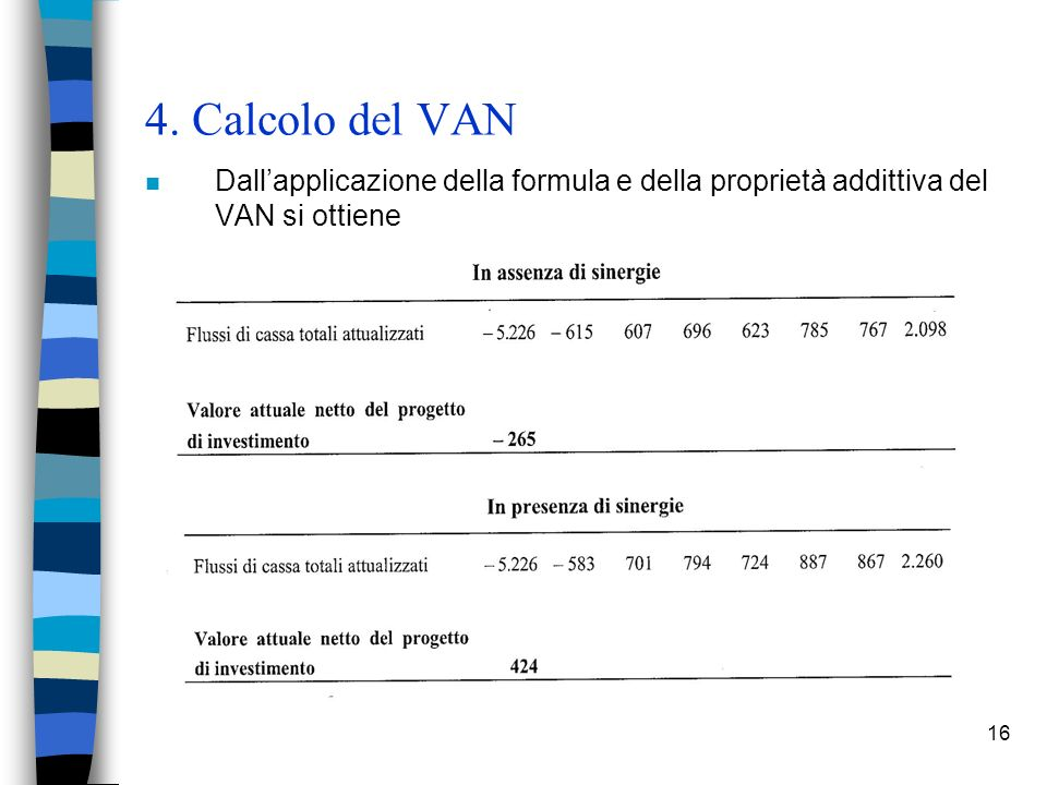 4. Calcolo del VAN Dall'applicazione della formula e della proprietà addittiva del VAN si ottiene