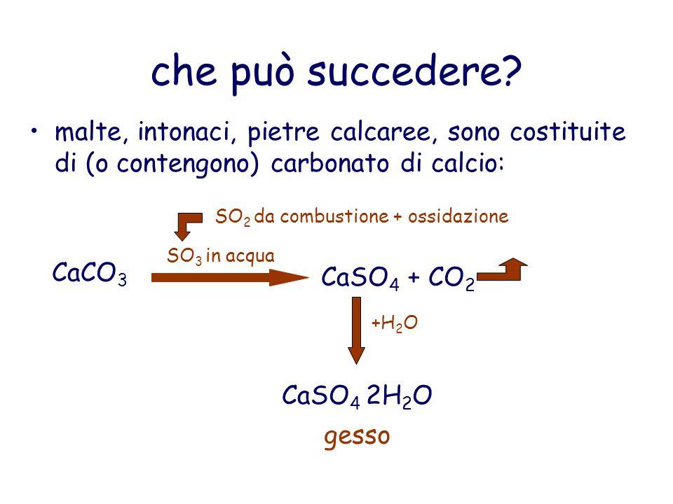 che può succedere malte, intonaci, pietre calcaree, sono costituite di (o contengono) carbonato di calcio: