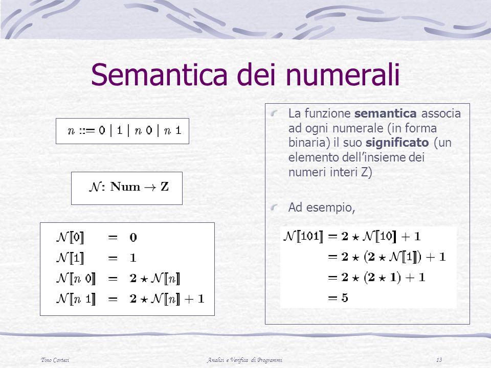 Semantica dei numerali
