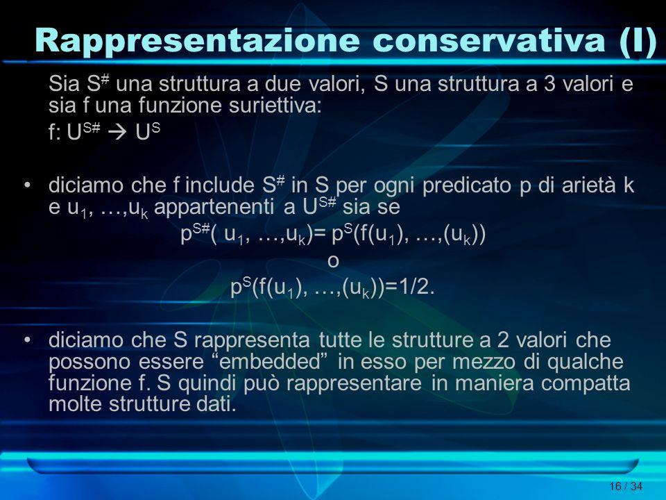 Rappresentazione conservativa (I)