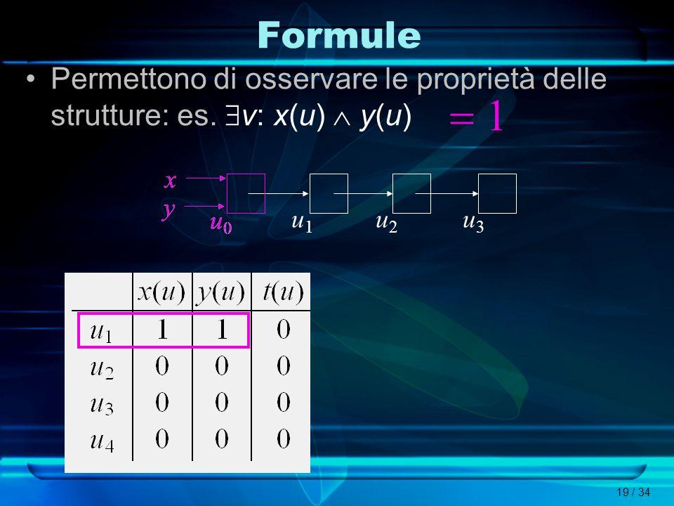 Formule Permettono di osservare le proprietà delle strutture: es. v: x(u)  y(u) x. y. u0. = 1.