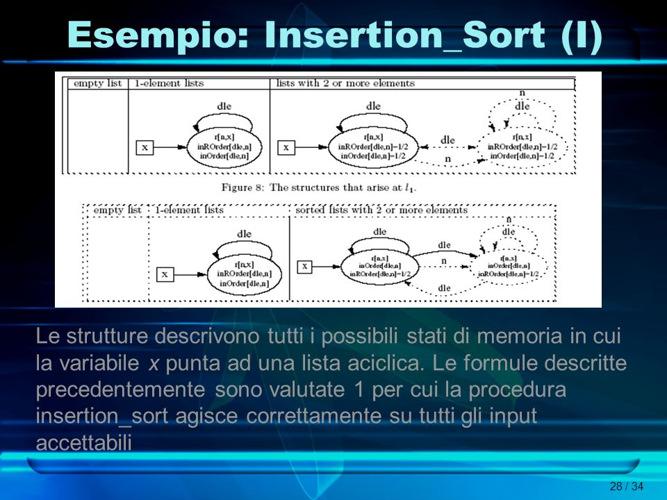 Esempio: Insertion_Sort (I)