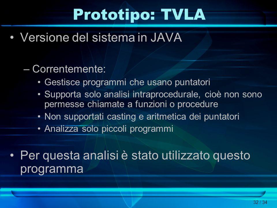 Prototipo: TVLA Versione del sistema in JAVA