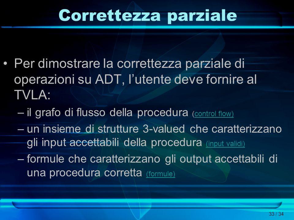 Correttezza parzialePer dimostrare la correttezza parziale di operazioni su ADT, l'utente deve fornire al TVLA: