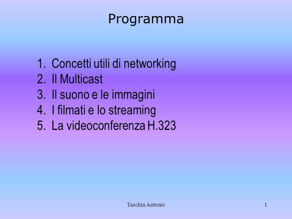 Concetti utili di networking Il Multicast Il suono e le immagini