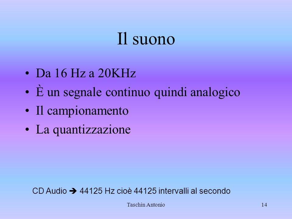 CD Audio  44125 Hz cioè 44125 intervalli al secondo