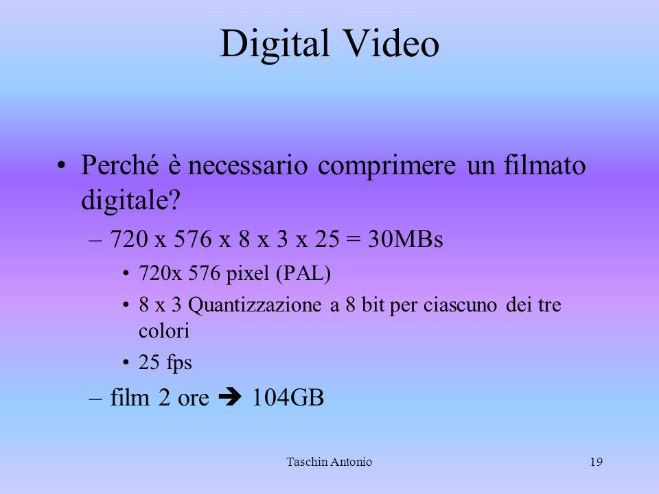 Digital Video Perché è necessario comprimere un filmato digitale