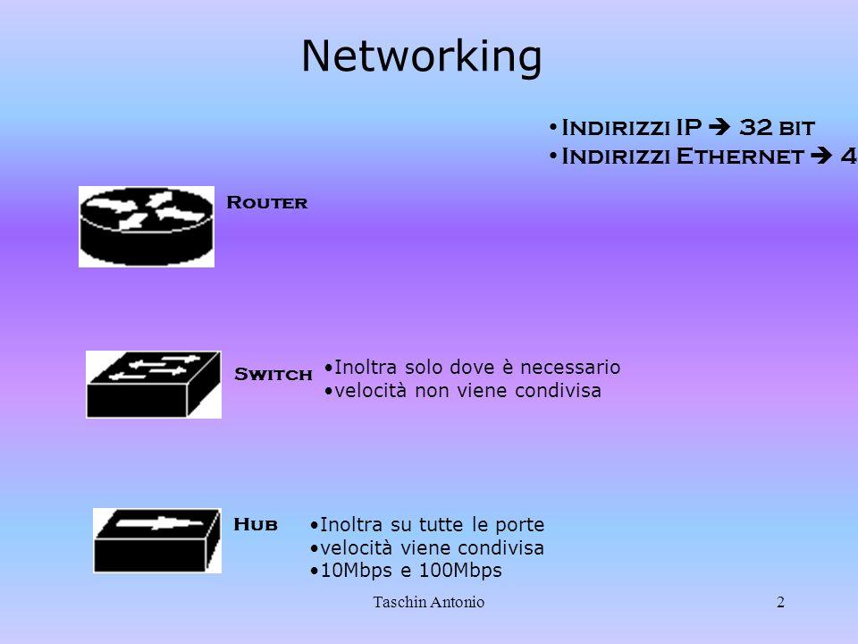 Networking Indirizzi IP  32 bit Indirizzi Ethernet  48 bit Router