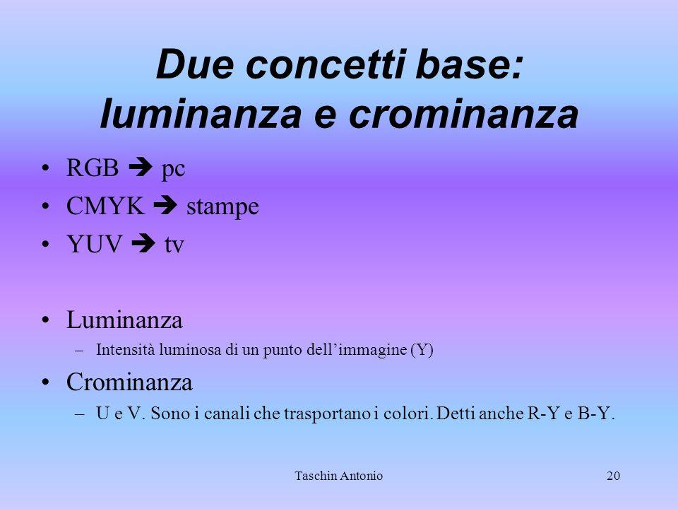 Due concetti base: luminanza e crominanza