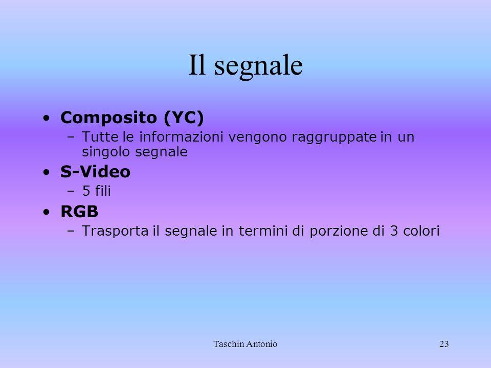 Il segnale Composito (YC) S-Video RGB