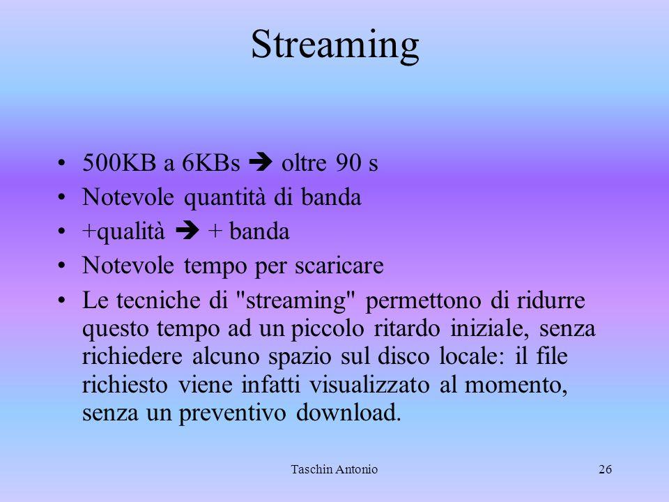 Streaming 500KB a 6KBs  oltre 90 s Notevole quantità di banda