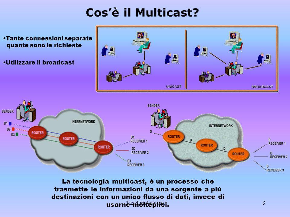 Cos'è il Multicast Tante connessioni separate. quante sono le richieste. Utilizzare il broadcast.