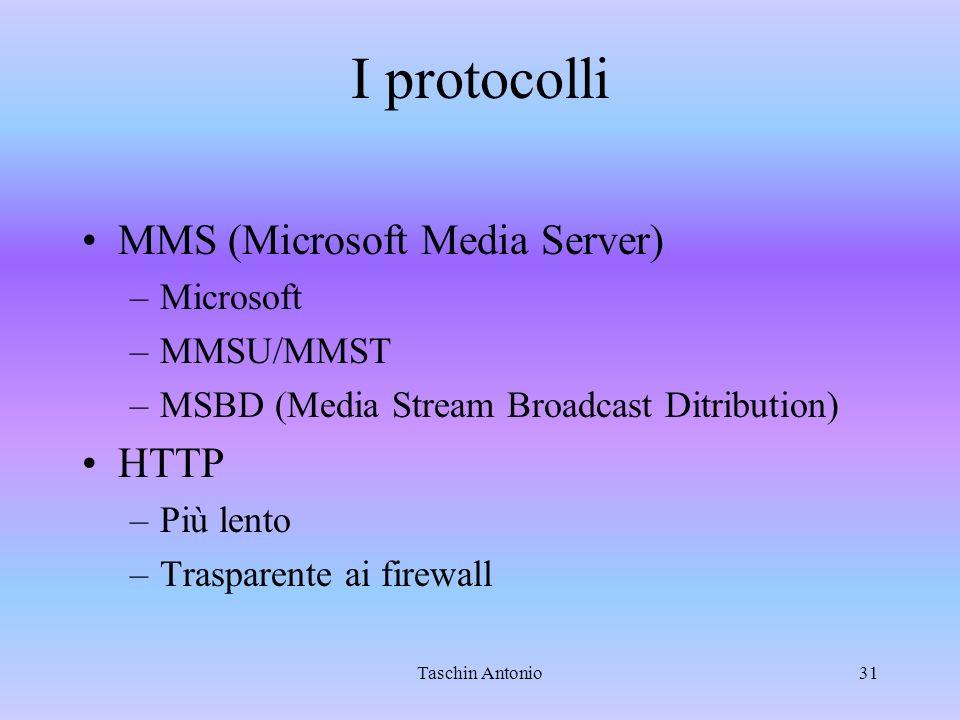 I protocolli MMS (Microsoft Media Server) HTTP Microsoft MMSU/MMST