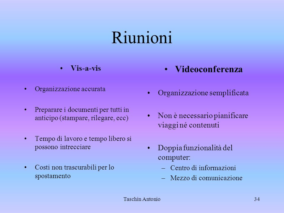 Riunioni Videoconferenza Vis-a-vis Organizzazione semplificata