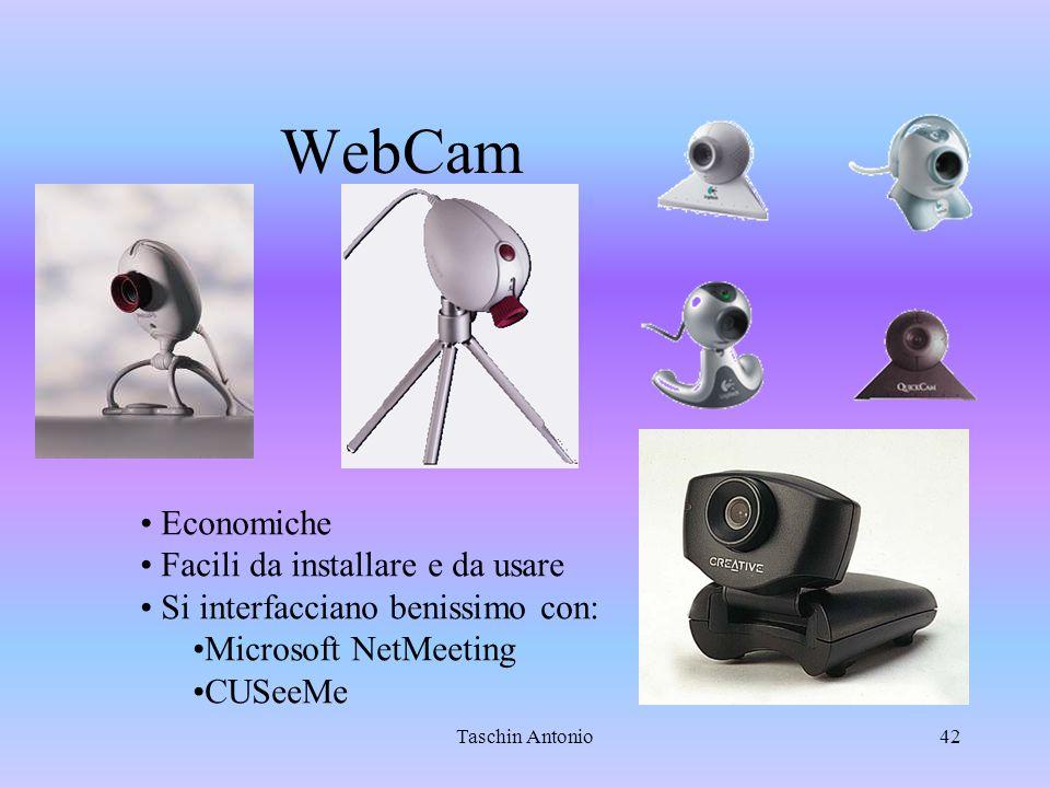 WebCam Economiche Facili da installare e da usare