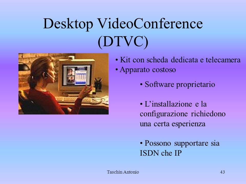Desktop VideoConference (DTVC)