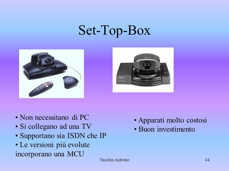 Set-Top-Box Non necessitano di PC Apparati molto costosi